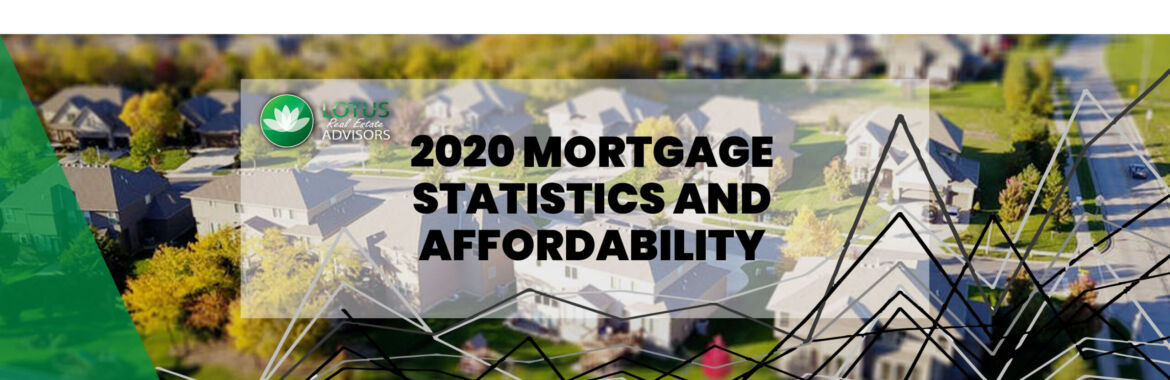 Renter Affordability Statistics as of 2020 Q3